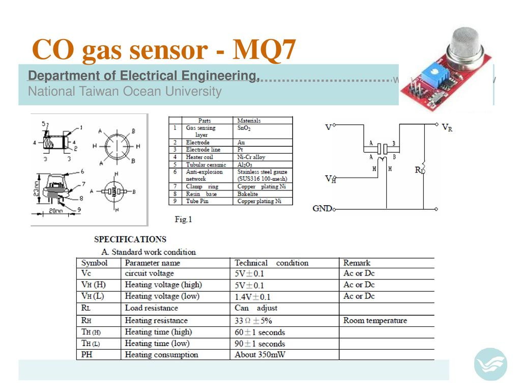 Analog To Digital Converter Adc Ppt Download Mq7 Circuit Diagram 27 Co Gas Sensor