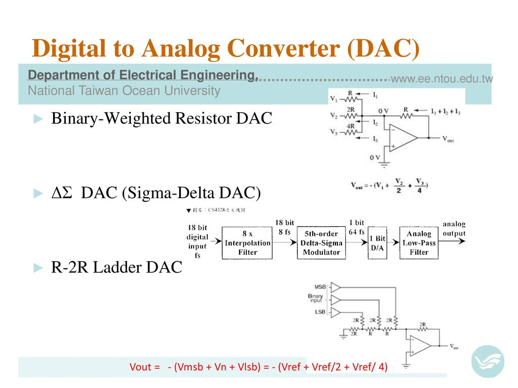 Analog To Digital Converter Adc Ppt Download The Project Is A Simple 12bit 8channel 48