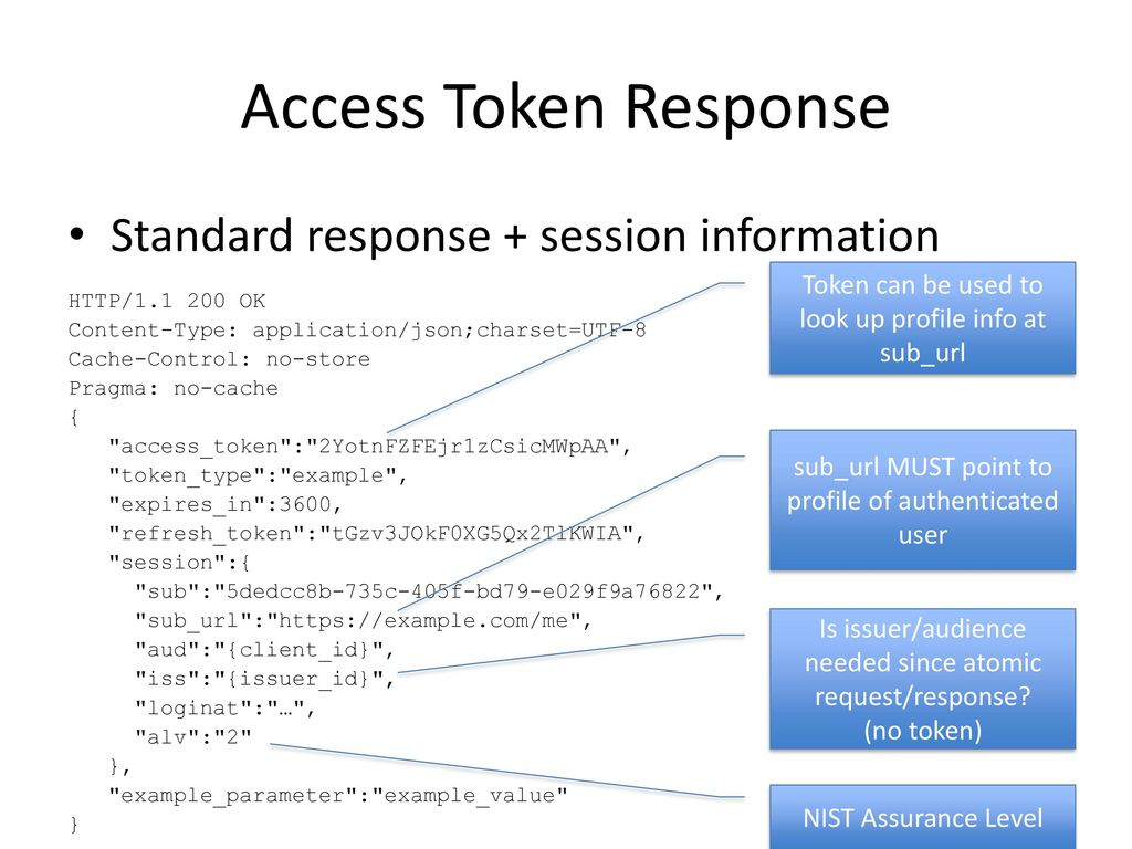 OAuth2 WG User Authentication for Clients - ppt download