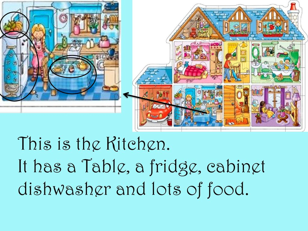 Parts of the house. - ppt download