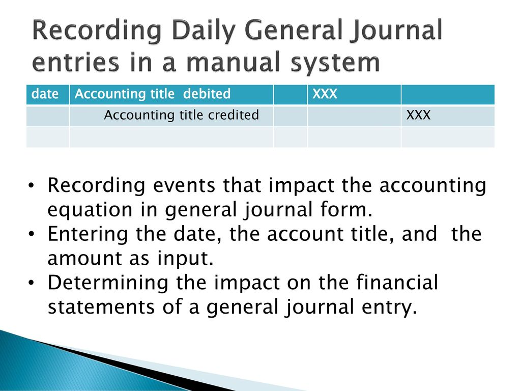 Recording Daily General Journal Entries In A Manual System