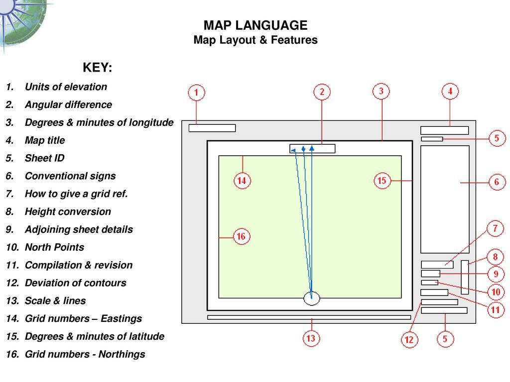 VOLUME 1: BASIC MAP READING - ppt download