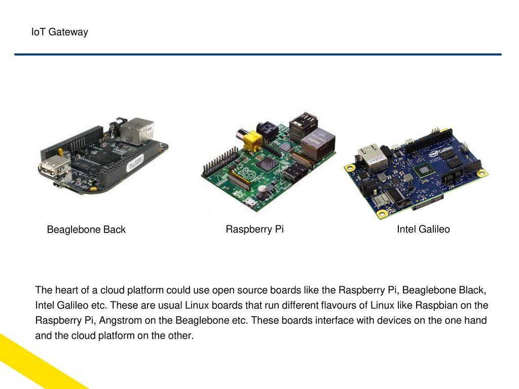 Cloud Architecture Internet Of Everything Meetup Ppt Download Intelr Galileo Board Block Diagram Iot Gateway Beaglebone Back Raspberry Pi Intel
