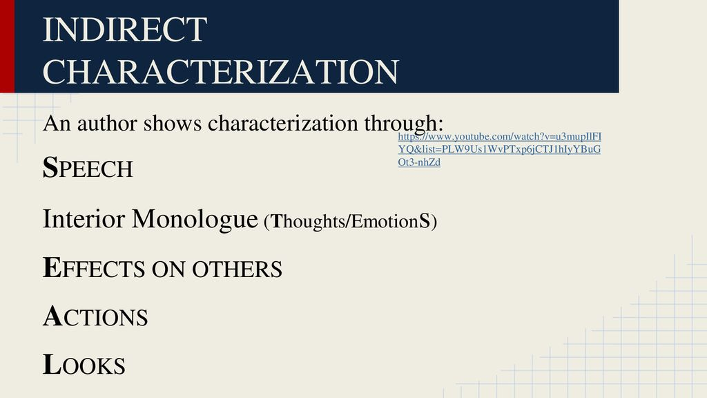 Characterization Ppt Download
