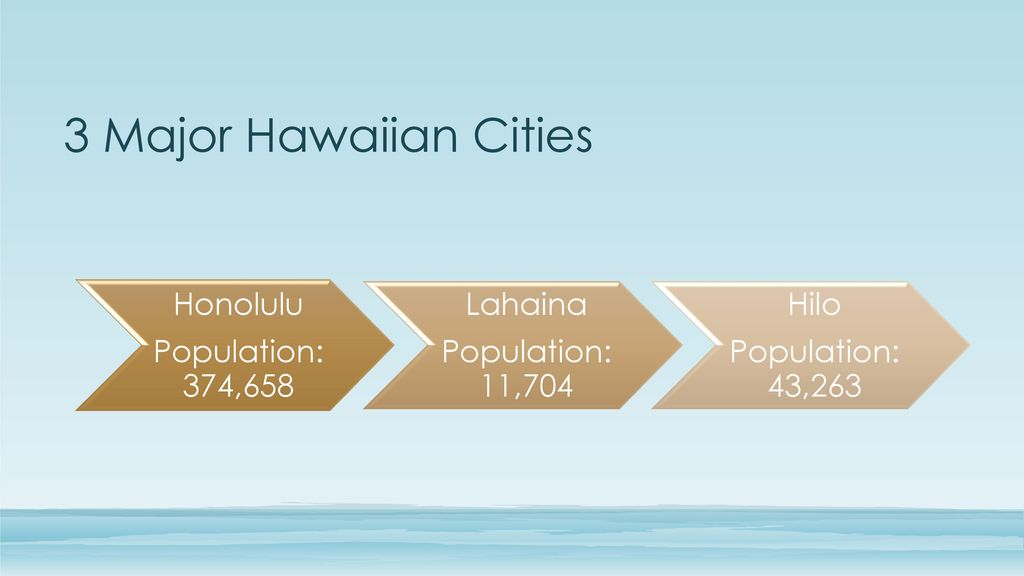 State Song: Hawai'i Ponoʻī - ppt download