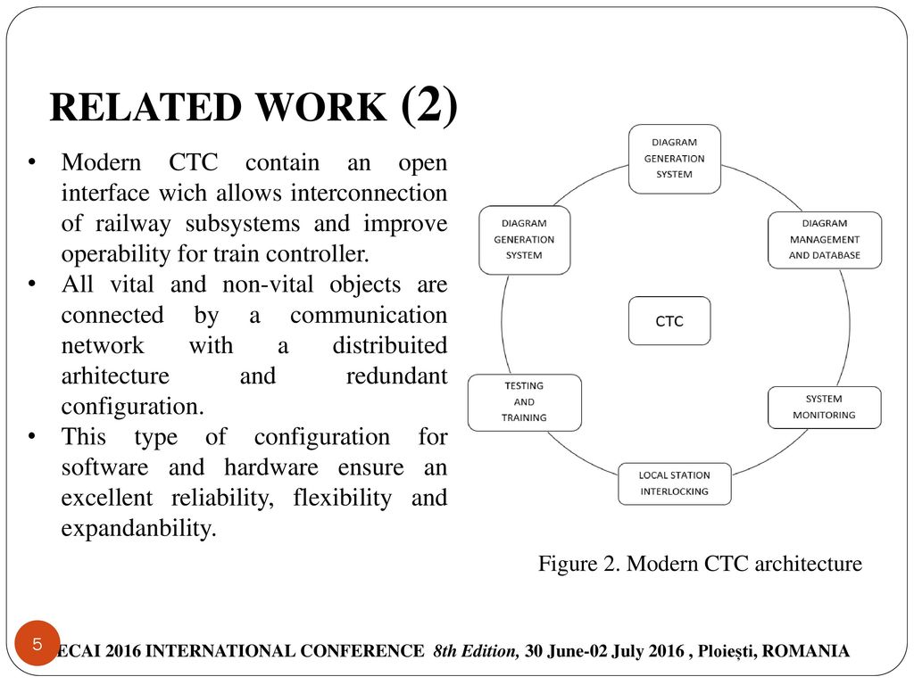 249806f59 Communications in Railway Centralized Traffic Control Systems - ppt ...