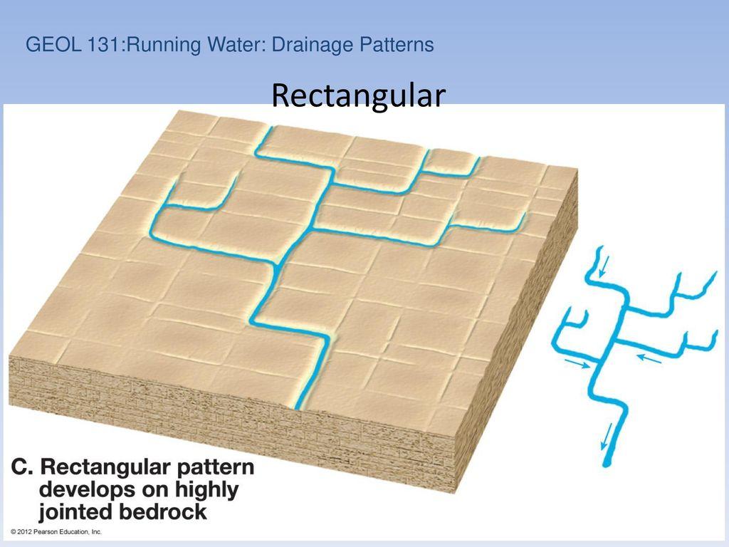 rectangular geol 131:running water: drainage patterns