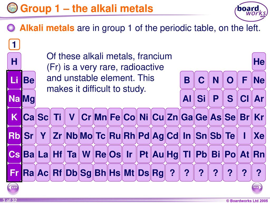 Ks4 chemistry alkali metals ppt download group 1 the alkali metals urtaz Image collections