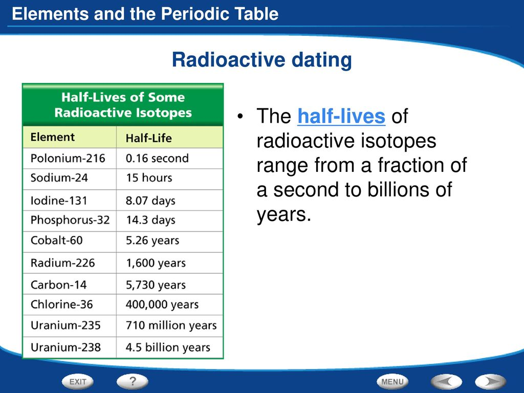 Table of contents book k ch 3 sec 1 pg ppt download 44 radioactive dating the half lives of radioactive isotopes range from a fraction of a second to billions of years urtaz Image collections