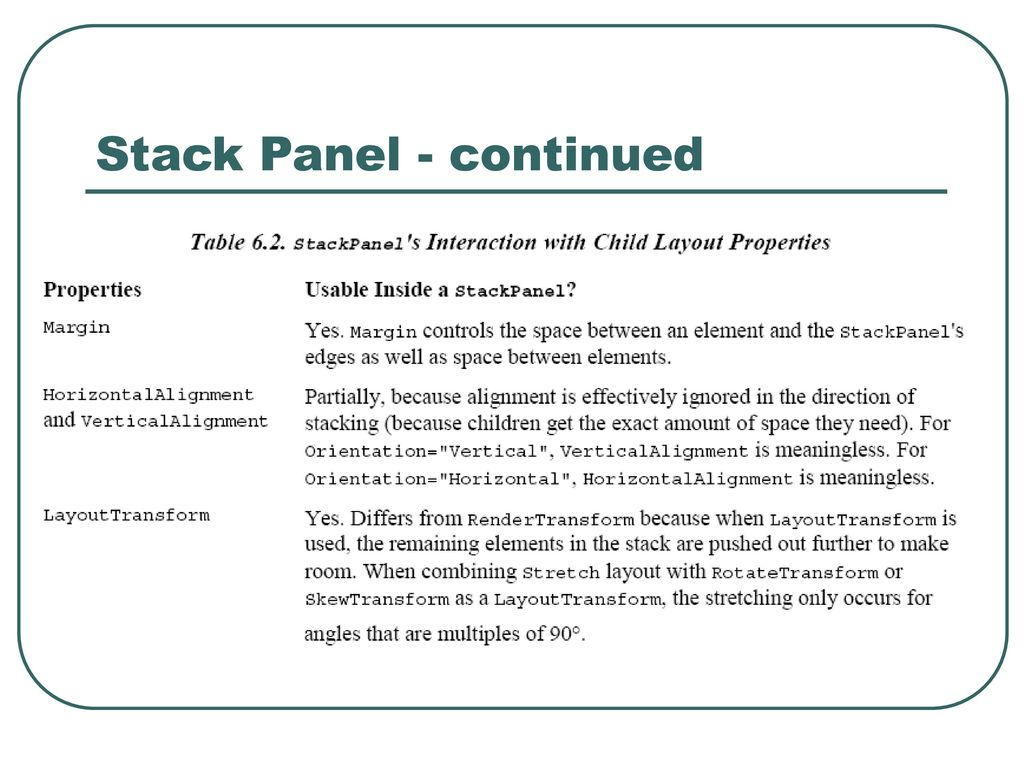 Windows Presentation Foundation Layout With Panels