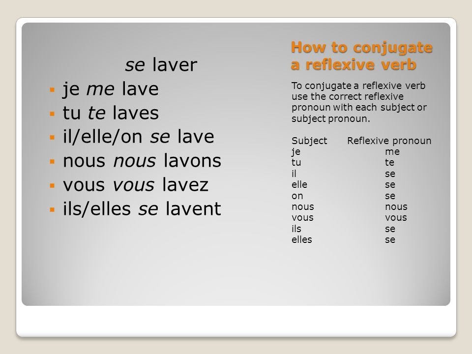 How to conjugate a reflexive verb