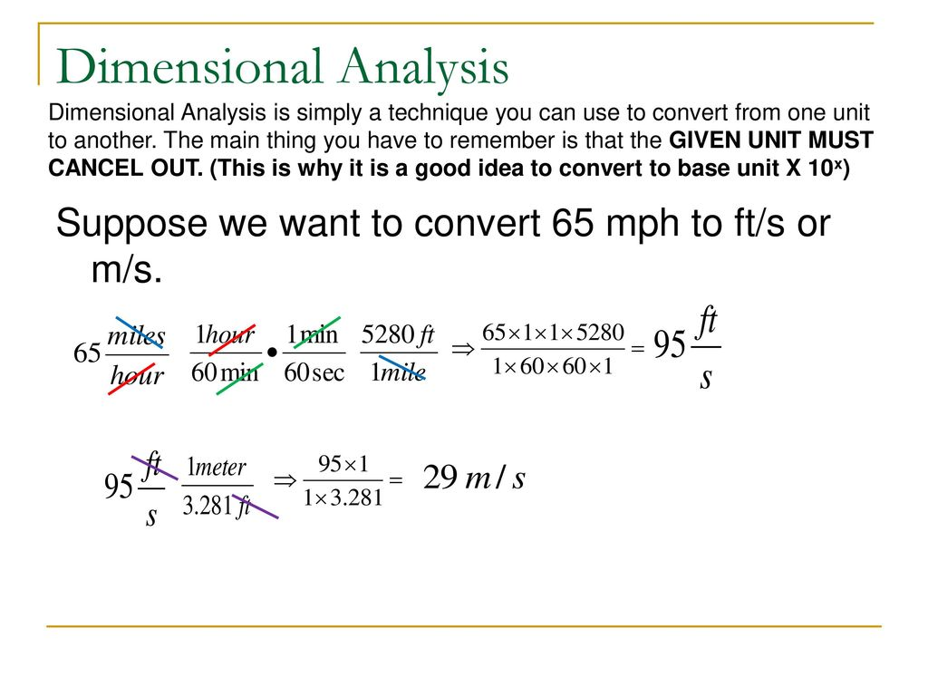 Dimensional Ysis Suppose We Want To Convert 65 Mph Ft S Or M