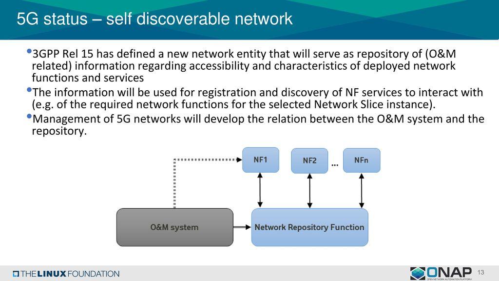3GPP status presentation - ppt download