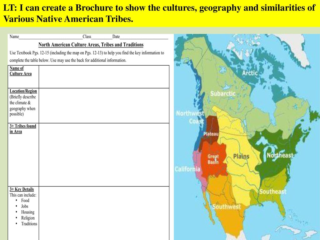 LT: I can create a Brochure to show the cultures, geography