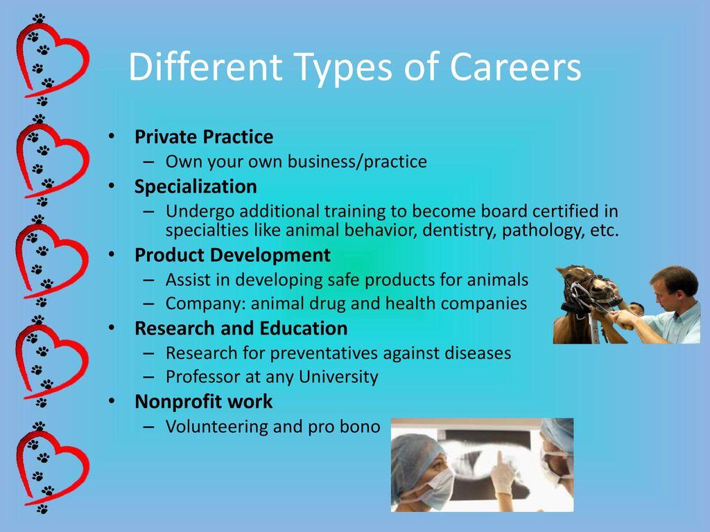 Careers in Veterinary Medicine - ppt download