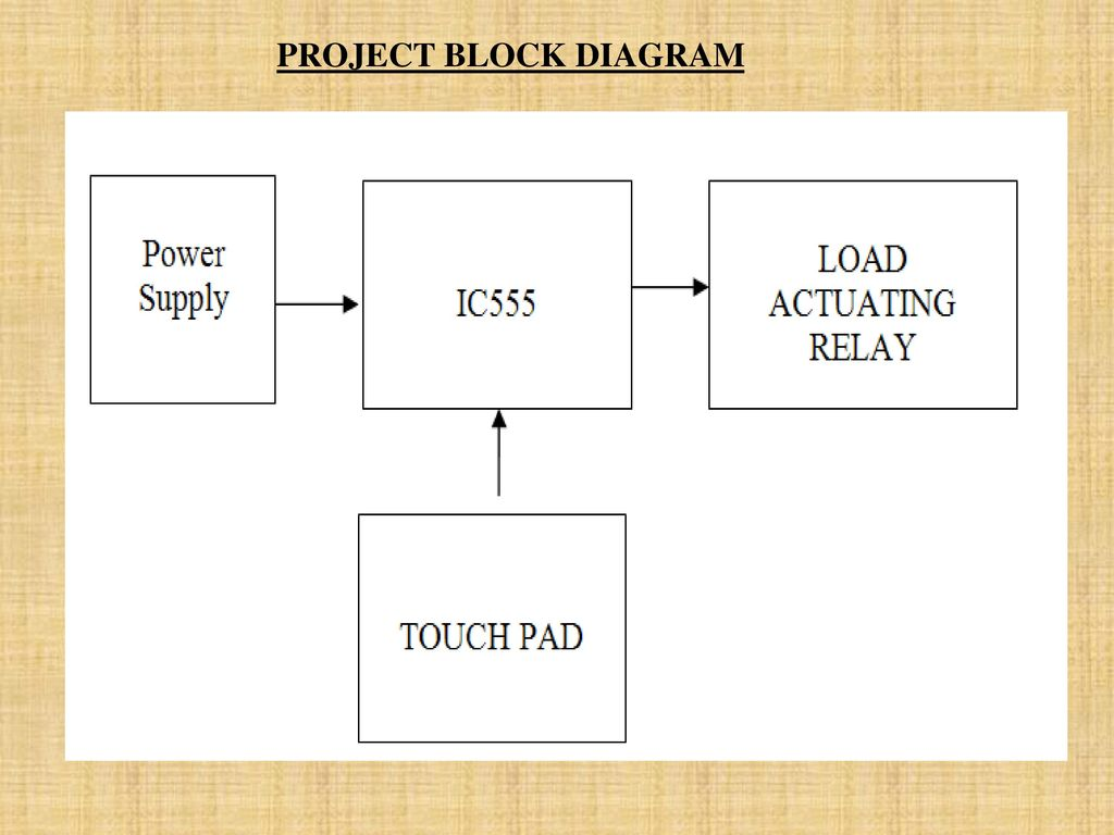 Touch Controlled Load Switch Ppt Download Sensor Based On Monostable Mode Of 555 Timer 3 Project Block Diagram