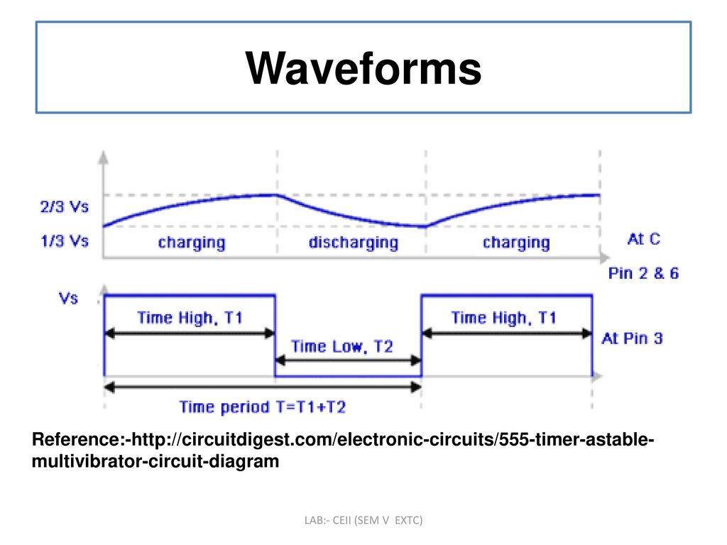 To Design And Implement Astable Multivibrator Circuit Using Ic Ppt 555 Free Electronic Working 10 Waveforms