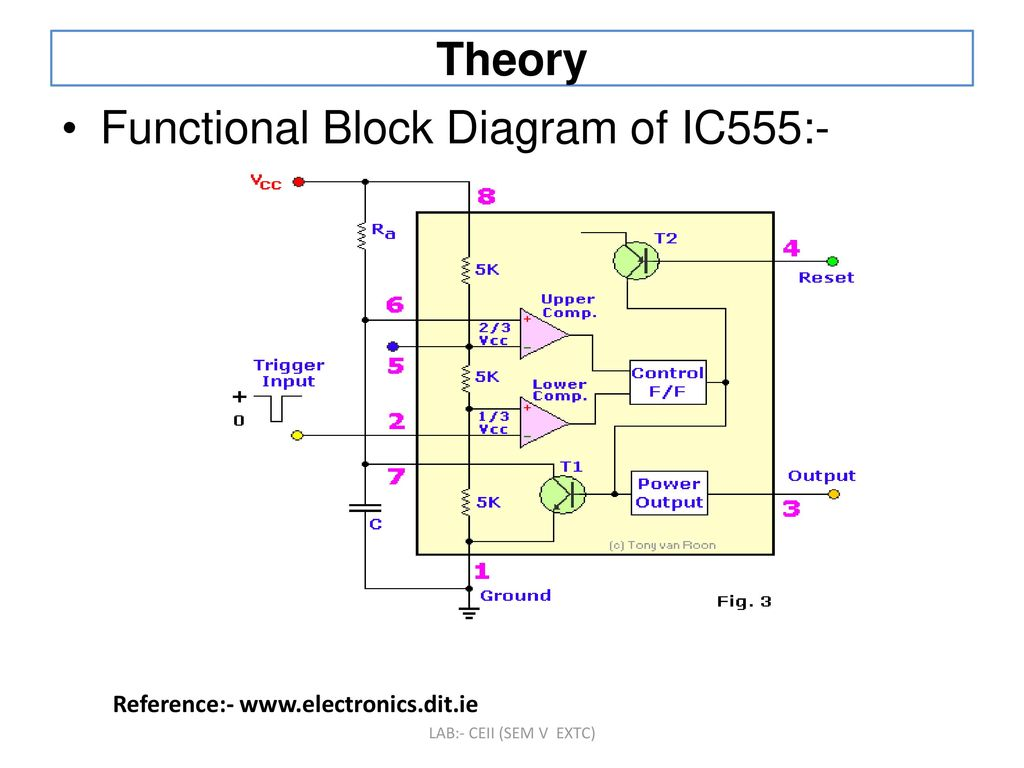 To Design And Implement Astable Multivibrator Circuit Using Ic Ppt 555 Pin Diagram Functional Block Of Ic555
