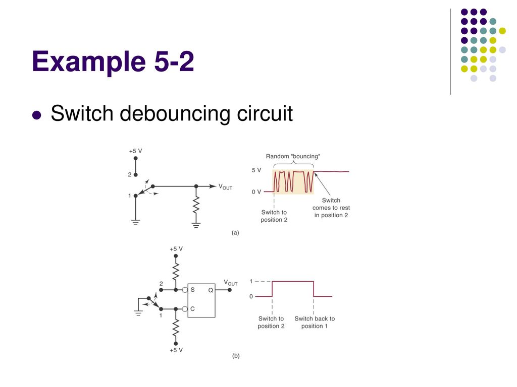 Flip Flops And Related Devices Ppt Download Debounce Switch Circuit 13 Example 5 2 Debouncing