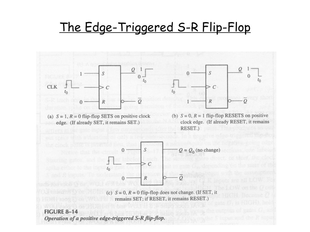 Ei205 Lecture 8 Dianguang Ma Fall Ppt Download How To Build Set Reset Flip Flop 22 The Edge Triggered S R
