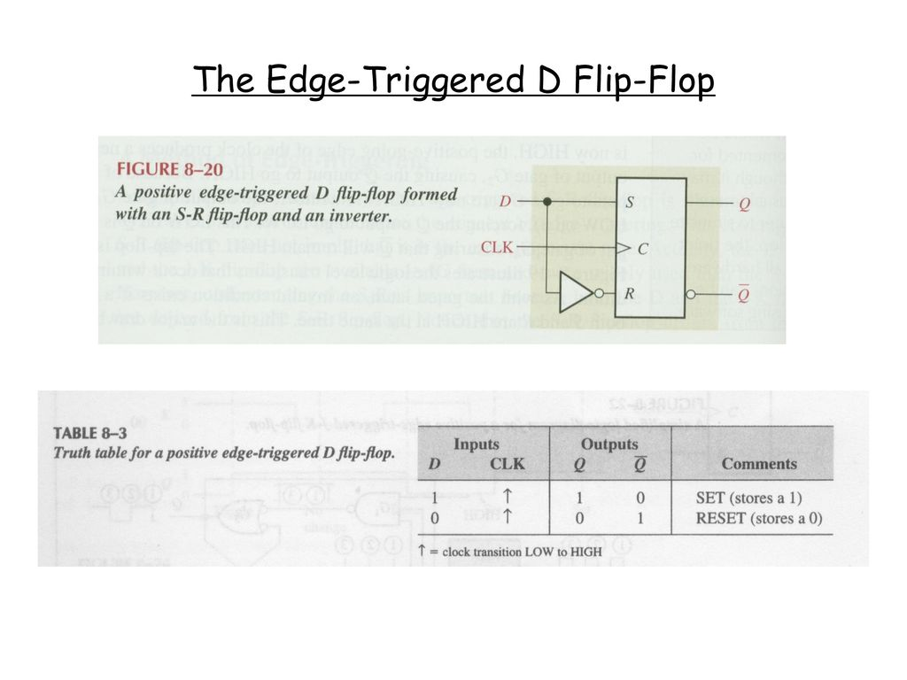 Ei205 Lecture 8 Dianguang Ma Fall Ppt Download Triggering Of Flip Flops 28 The Edge Triggered D Flop