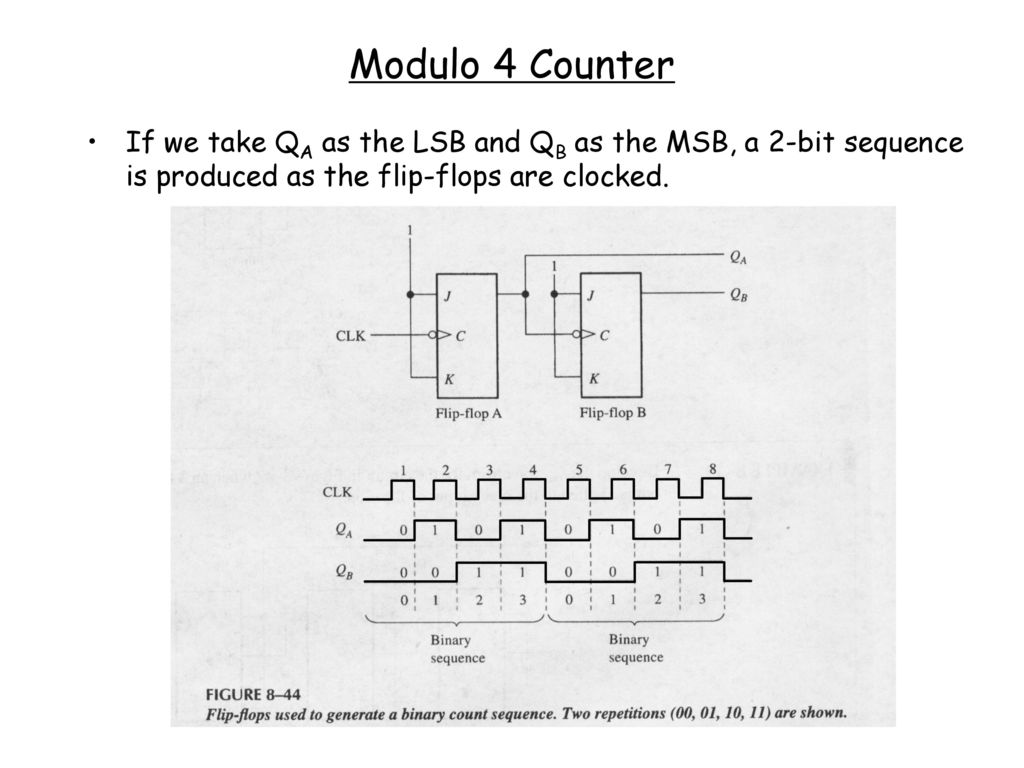 Ei205 Lecture 8 Dianguang Ma Fall Ppt Download How To Build Set Reset Flip Flop 49 Modulo 4 Counter If We Take Qa As The Lsb And Qb Msb A 2 Bit Sequence Is Produced Flops Are Clocked
