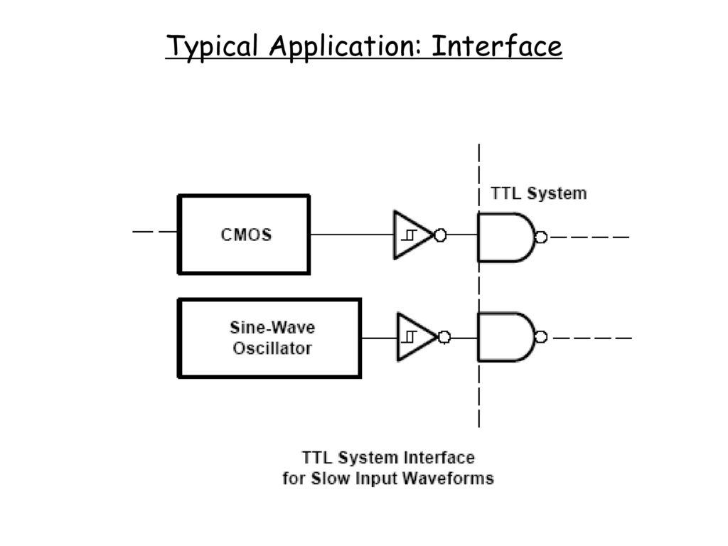 Ei205 Lecture 8 Dianguang Ma Fall Ppt Download 7414 Inverter Oscillator Circuit 91 Typical Application Interface