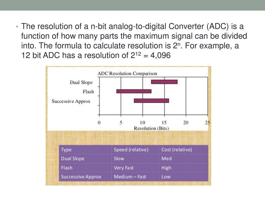 Analog-Digital Conversion - ppt download