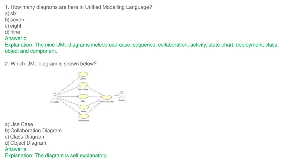 Evolutionary software process models ppt download how many diagrams are here in unified modelling language ccuart Choice Image