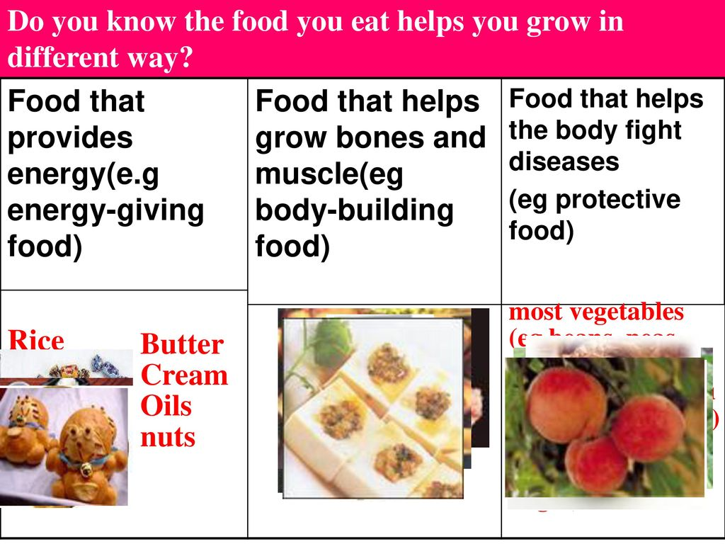 unit 2 healthy eating. - ppt download