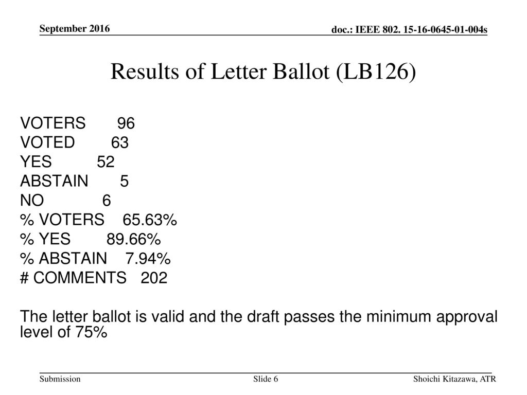 Results of Letter Ballot (LB126)
