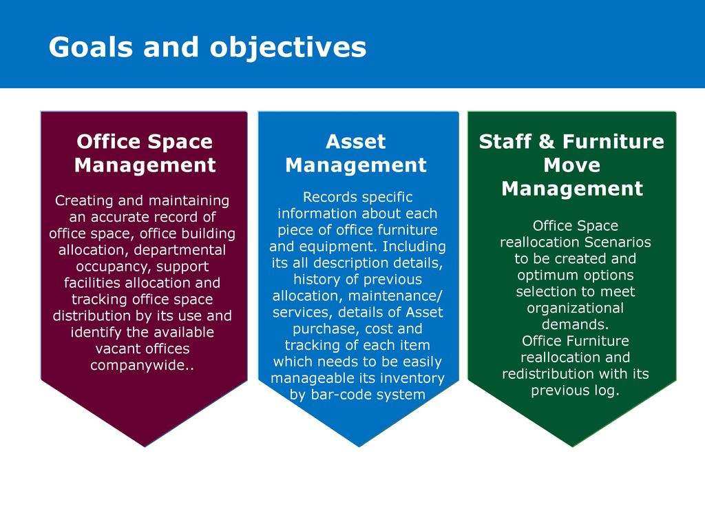 3 Office Space Management ...