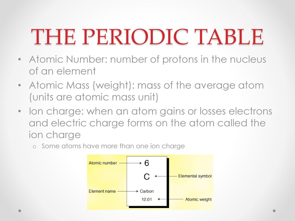 the periodic table atomic number number of protons in the nucleus of an element