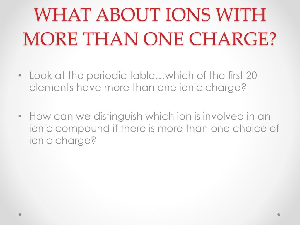 Chemistry science ppt download what about ions with more than one charge urtaz Images