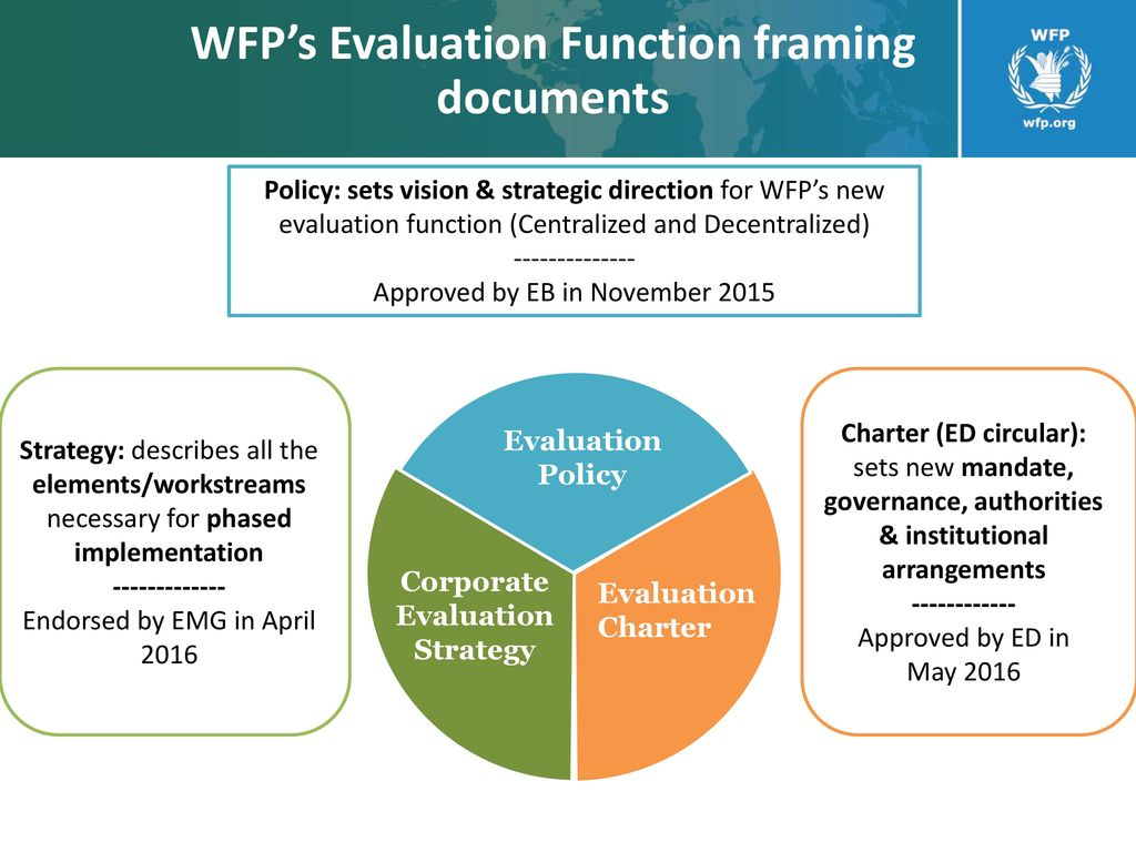 WFP's EVALUATION FUNCTION - ppt download