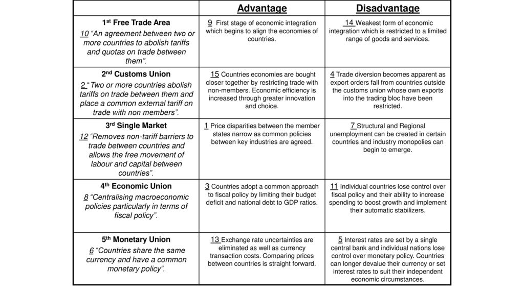 free trade policy advantages and disadvantages