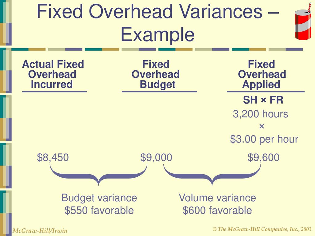 Flexible Budgets and Overhead Analysis - ppt download