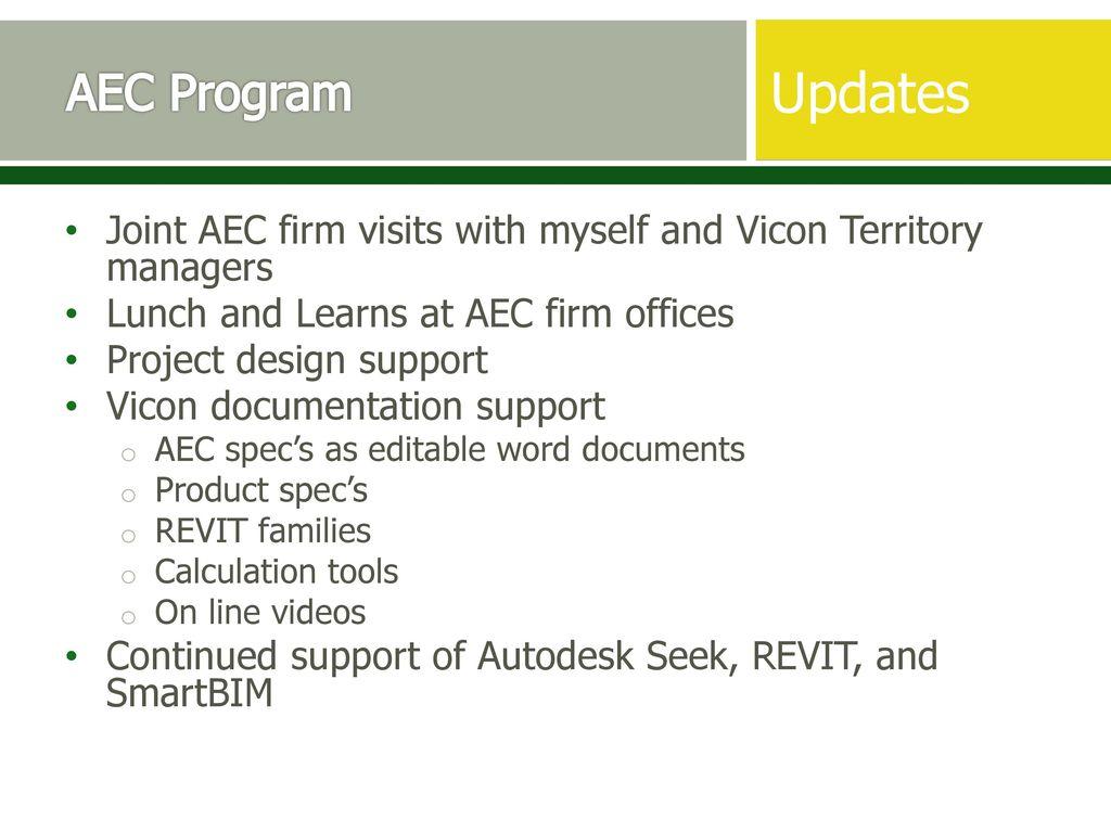 BIM Modeling, REVIT and AEC Program Updates - ppt download