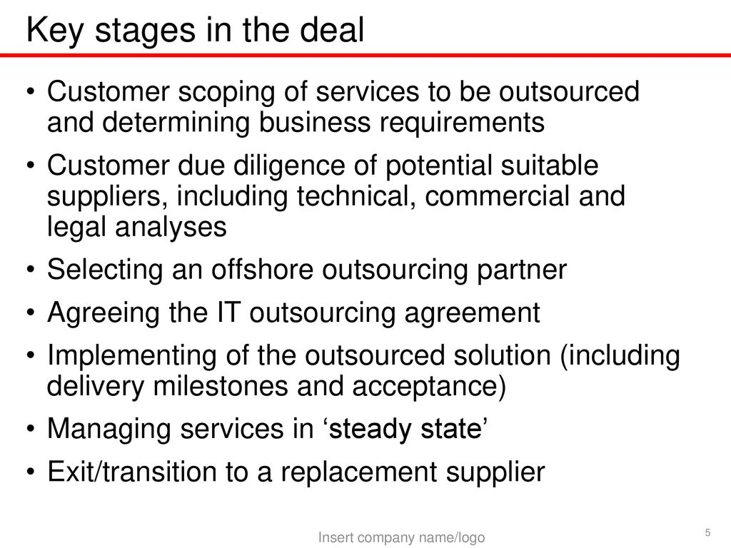 Offshore It Outsourcingtraining Materials Ppt Download