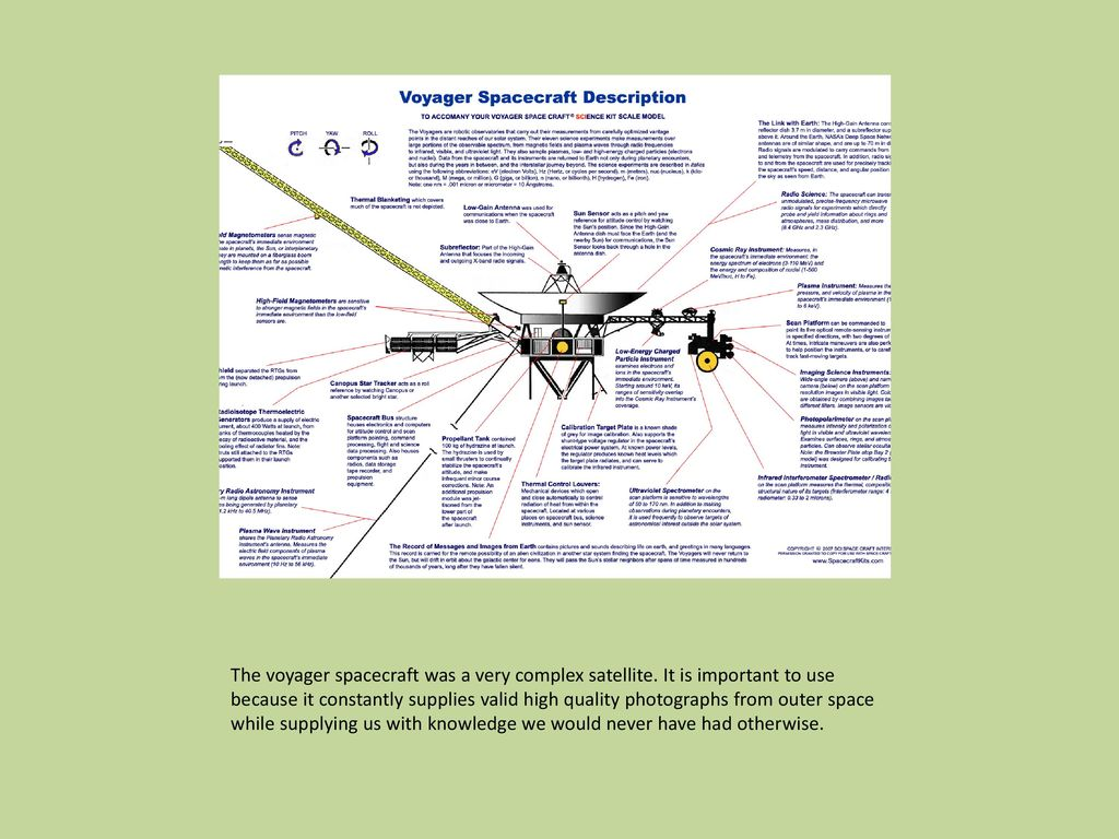 Voyager By Nick Panagakos Ppt Download Further 2 Spacecraft Diagram On Space Probe The Was A Very Complex Satellite