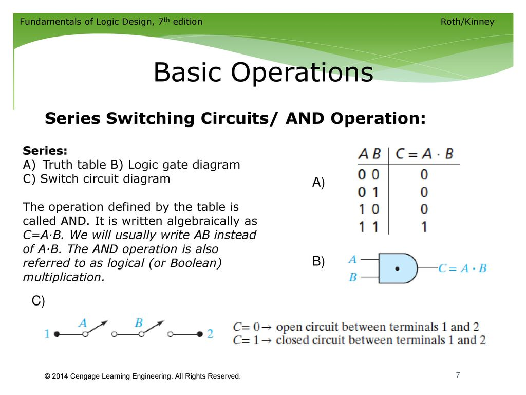 Unit 2 Boolean Algebra Ppt Download Switching Circuit Diagram Series Circuits And Operation