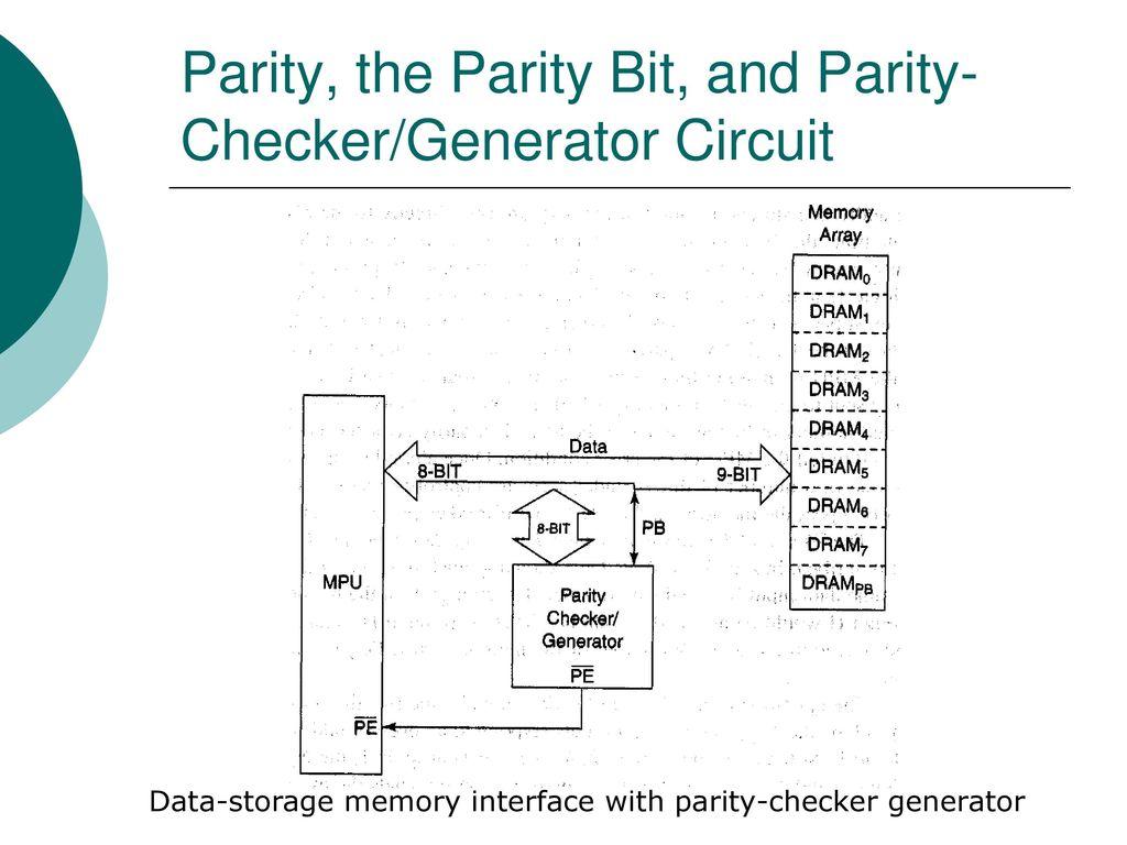9 bit parity generator logic diagram all wiring diagram Odd Parity Circuit 9 bit parity generator logic diagram wiring library 9 bit parity generator 35 parity