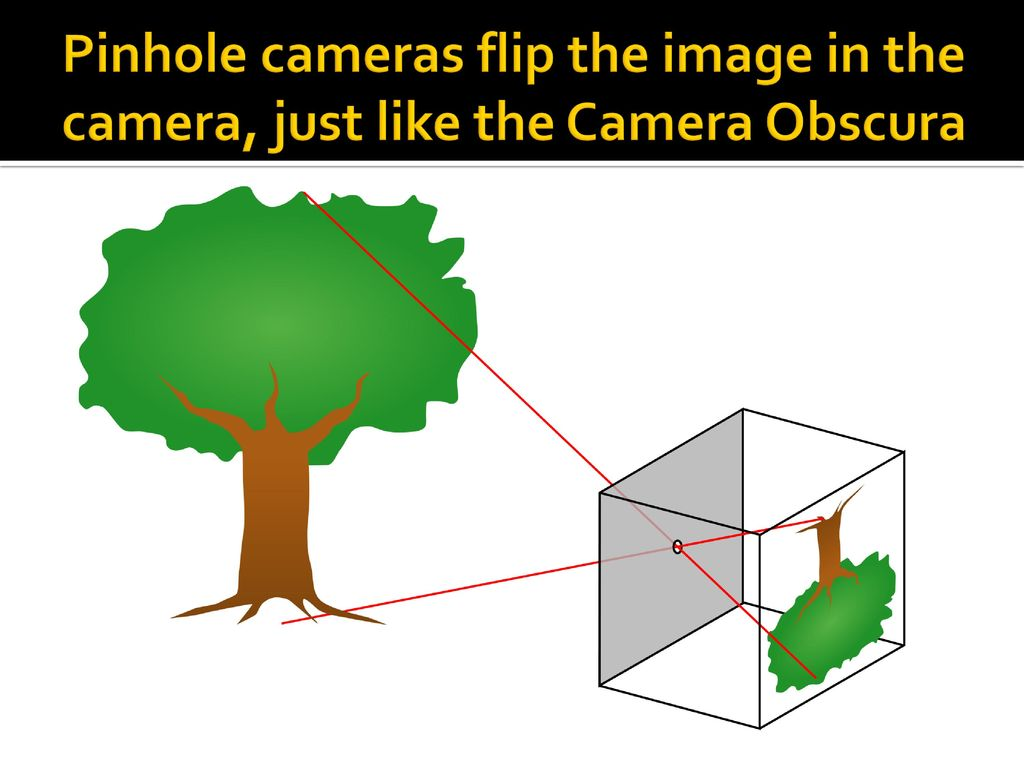 The Pinhole Camera Ppt Download Obscura Diagram 3 Cameras Flip Image In Just Like