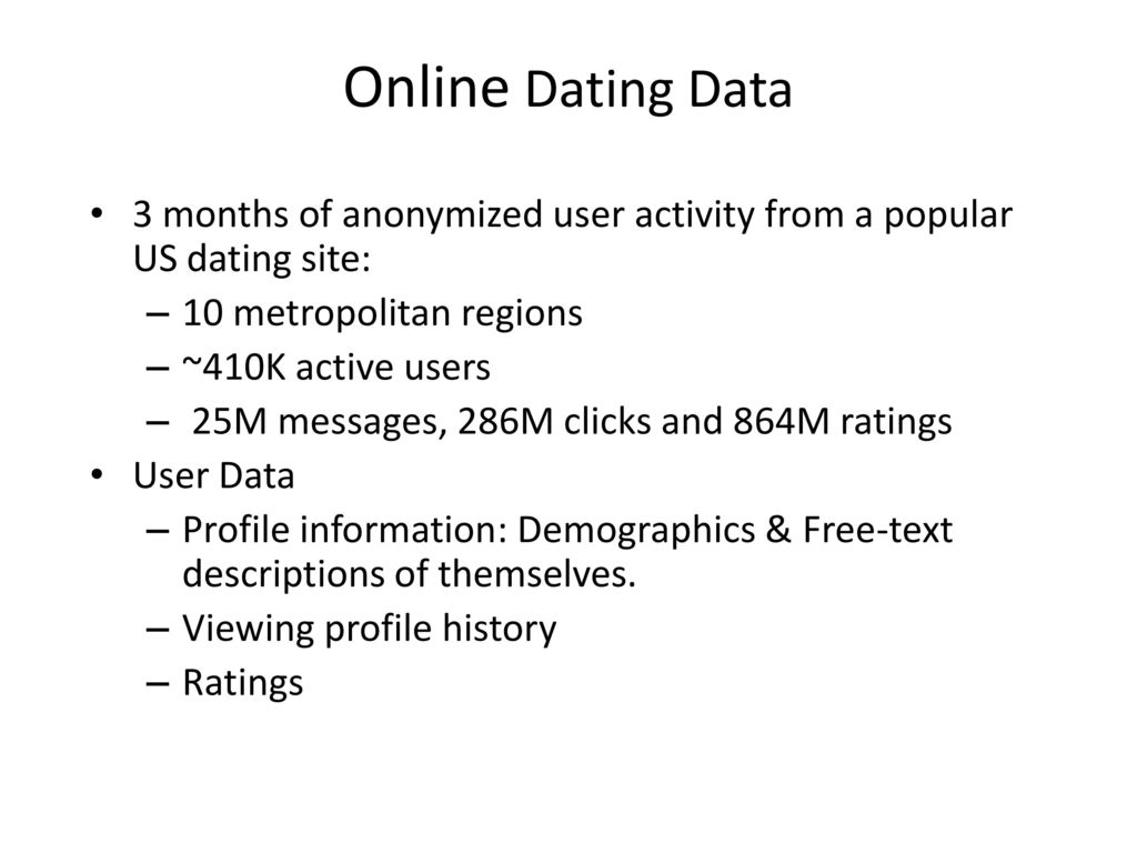 Demographics of dating site users