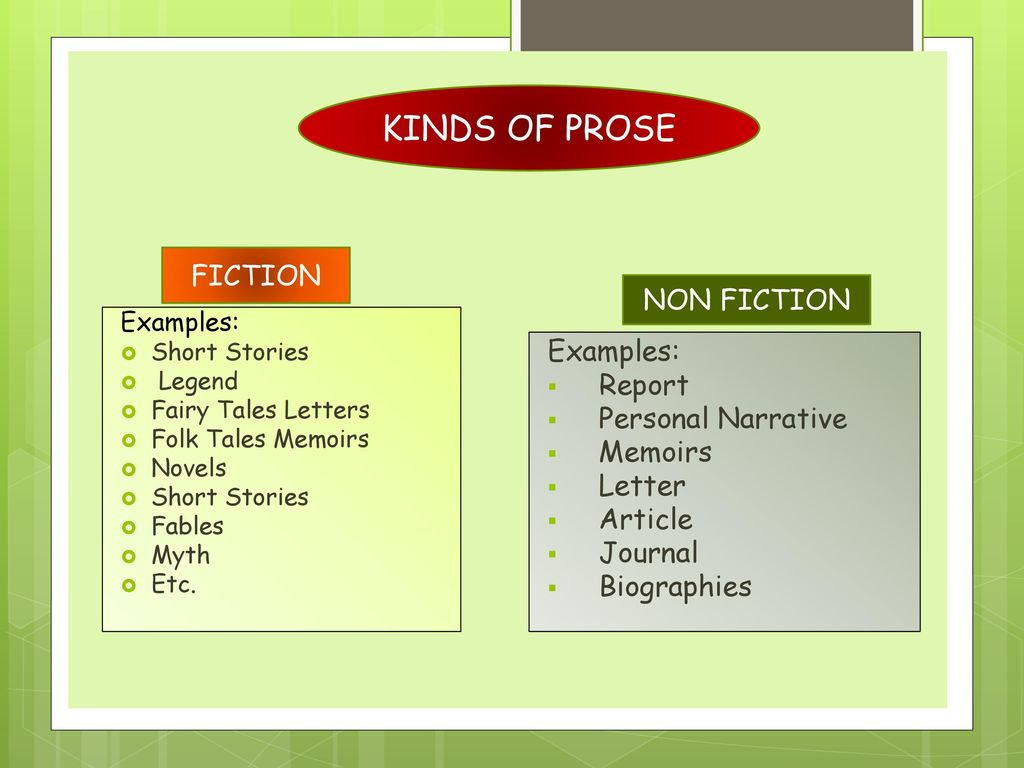 INTRO TO LITERATURE MATERIAL - ppt download