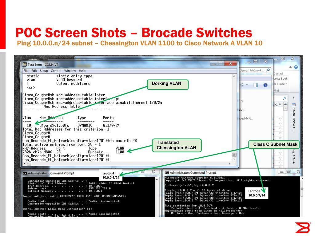 TCS Proof Of Concept Test VDX NOS 4 1 Virtual Fabrics/VLAN