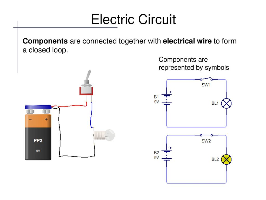 Electric Circuit Components are connected together with electrical wire to  form a closed loop. Components
