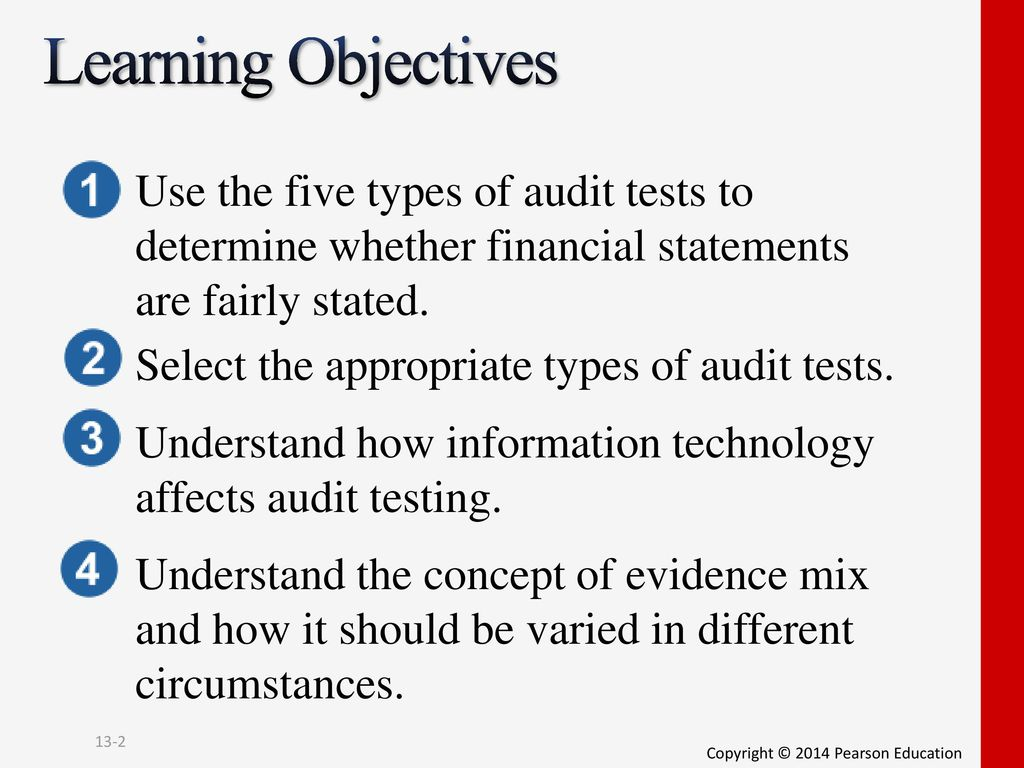 The concept and types of audit 27