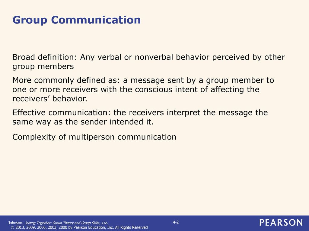 communication within groups - ppt download