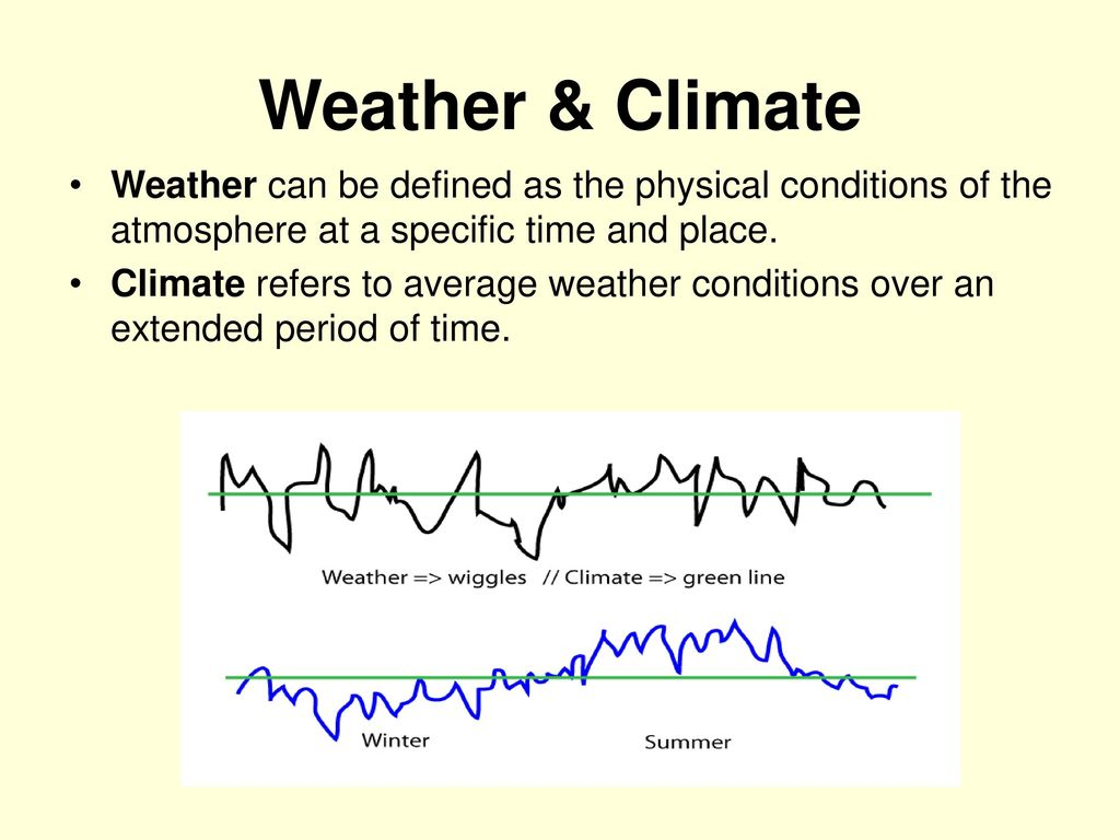 swedish climate and weather - HD1024×768